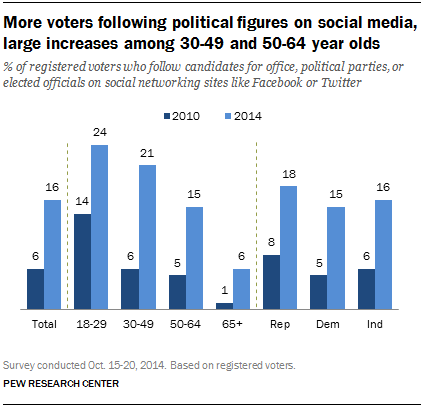 role of youth voters in indian democracy Election 2013: the youth vote  29% believe in democracy as a system  the youth has a role to play, granted, but a role in part,.
